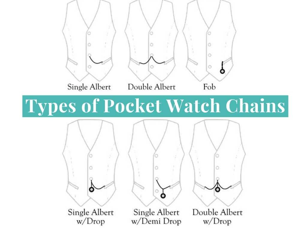 TYPES OF POCKET WATCH CHAINS